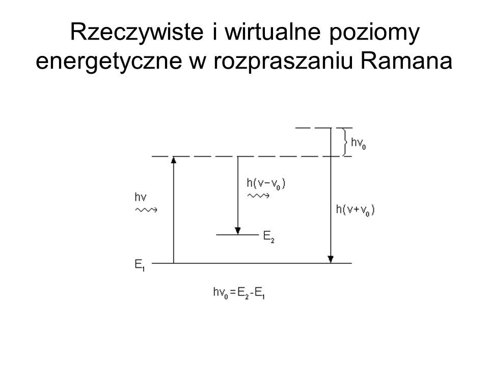 Rzeczywiste i wirtualne poziomy energetyczne w rozpraszaniu Ramana
