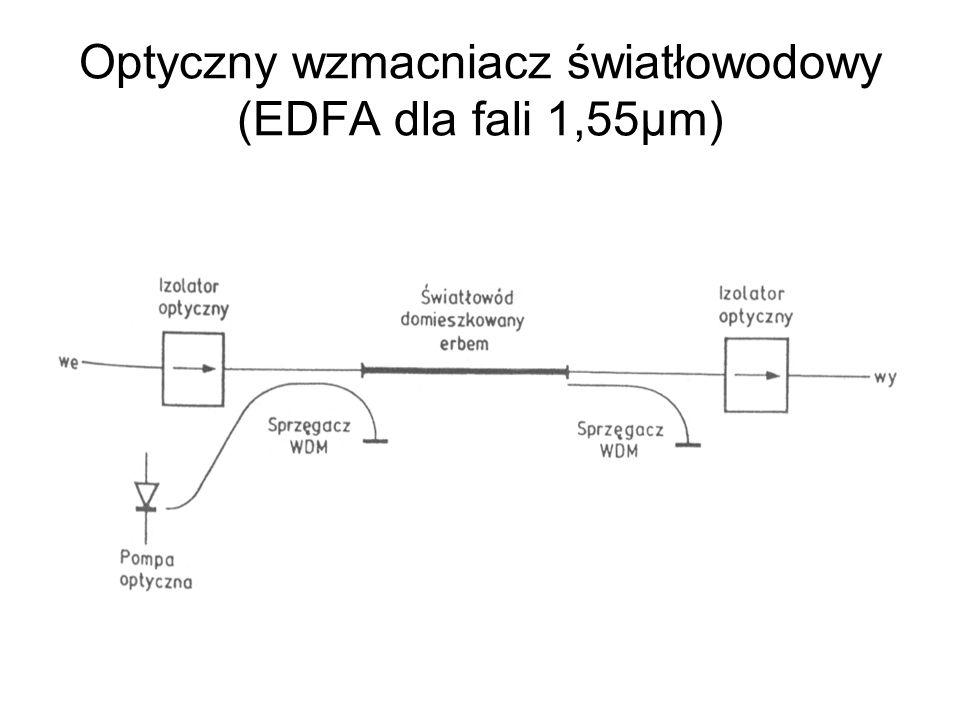 Optyczny wzmacniacz światłowodowy (EDFA dla fali 1,55μm)