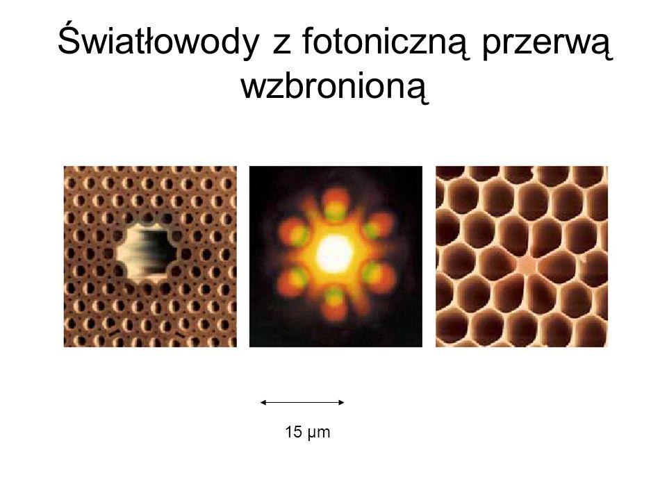 Światłowody z fotoniczną przerwą wzbronioną