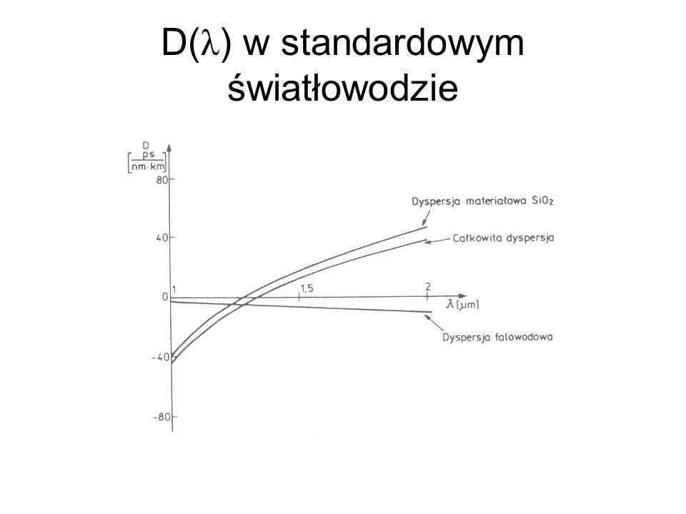 D(λ) w standardowym światłowodzie