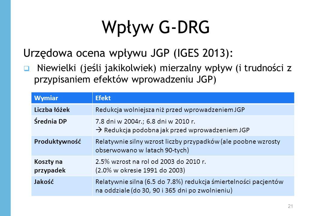 Wpływ G-DRG Urzędowa ocena wpływu JGP (IGES 2013):