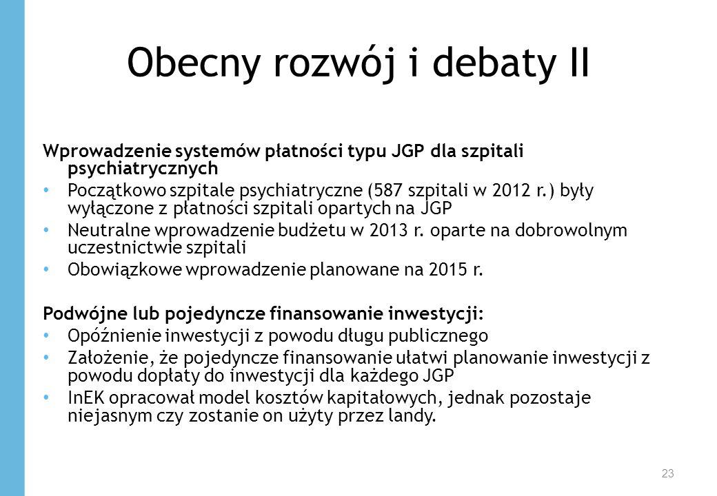 Obecny rozwój i debaty II