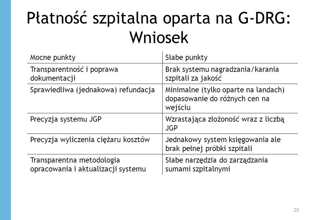 Płatność szpitalna oparta na G-DRG: Wniosek