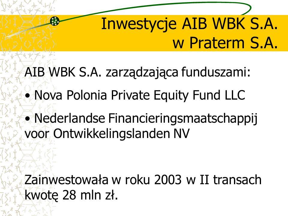 Inwestycje AIB WBK S.A. w Praterm S.A.