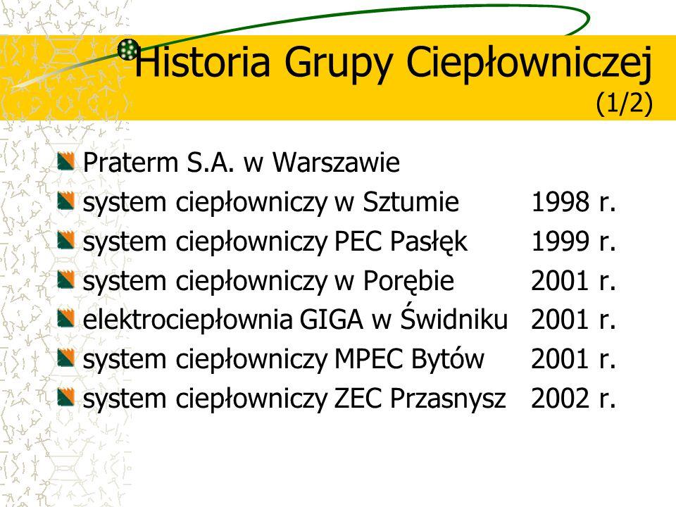 Historia Grupy Ciepłowniczej (1/2)