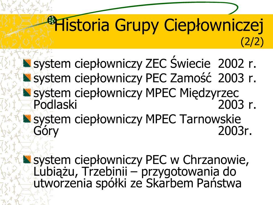 Historia Grupy Ciepłowniczej (2/2)