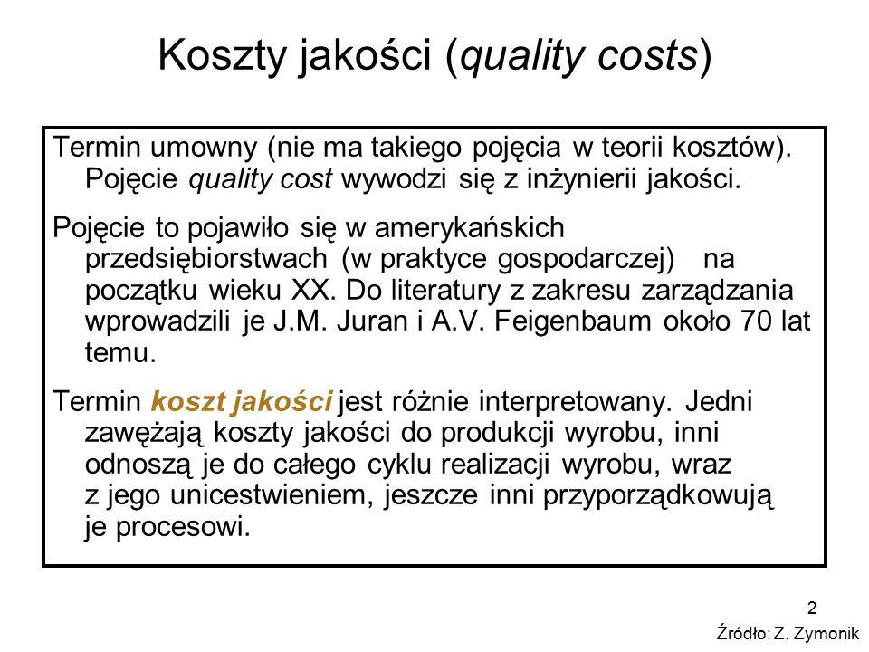 Koszty jakości (quality costs)