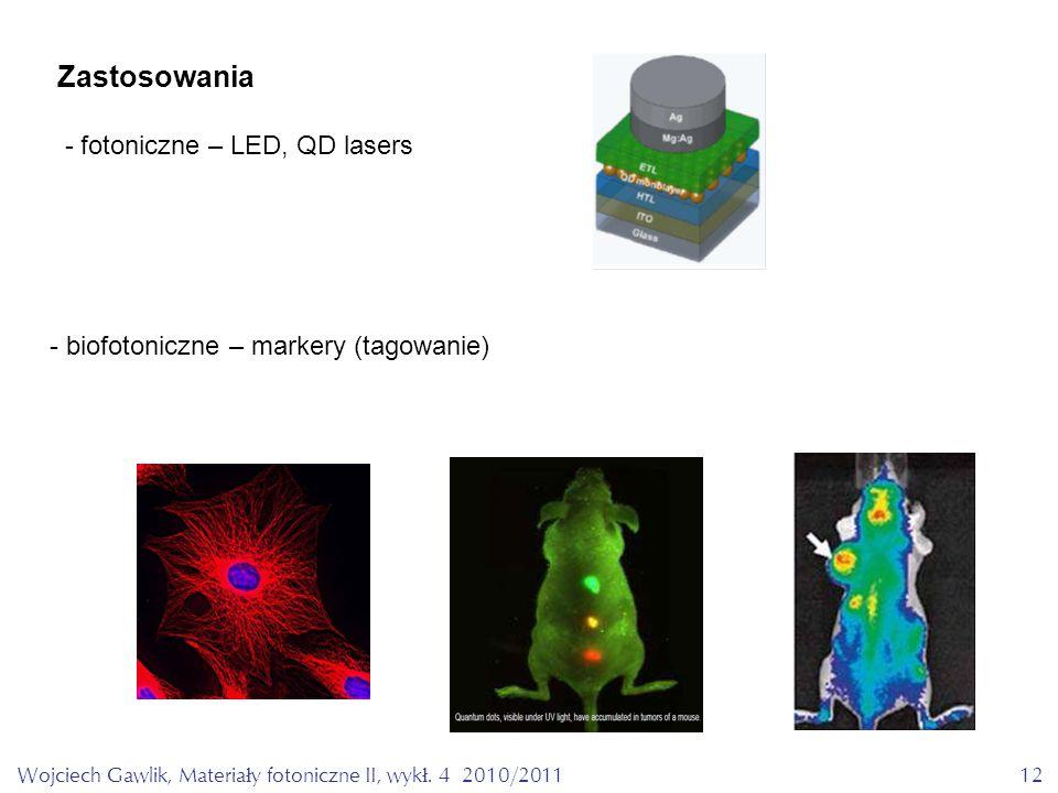 Zastosowania - fotoniczne – LED, QD lasers