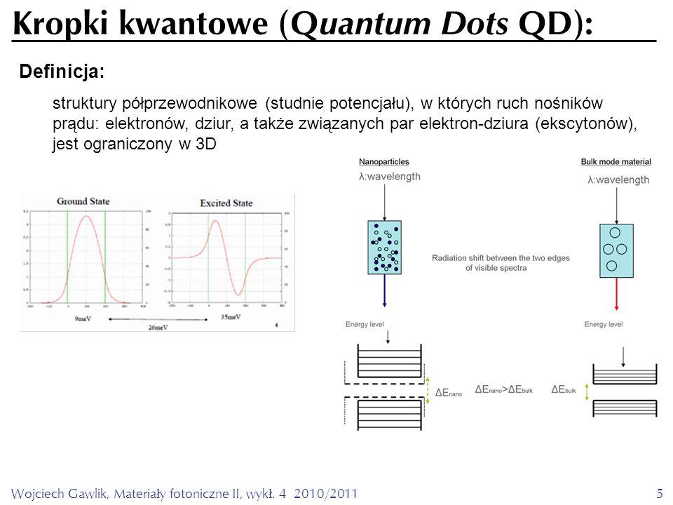 Kropki kwantowe (Quantum Dots QD):