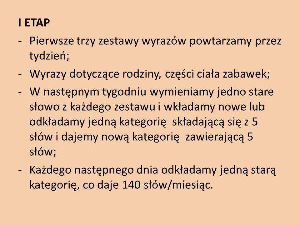 I ETAP Pierwsze trzy zestawy wyrazów powtarzamy przez tydzień; Wyrazy dotyczące rodziny, części ciała zabawek;
