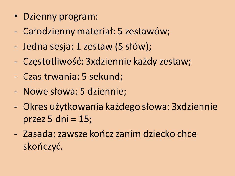 Dzienny program: Całodzienny materiał: 5 zestawów; Jedna sesja: 1 zestaw (5 słów); Częstotliwość: 3xdziennie każdy zestaw;