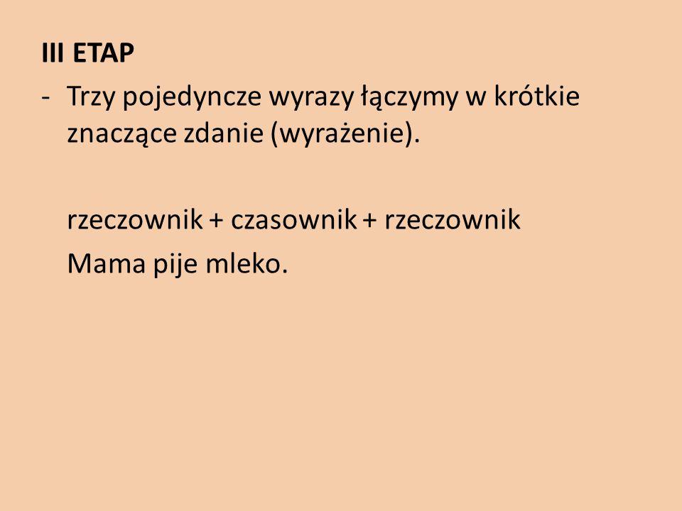 III ETAP Trzy pojedyncze wyrazy łączymy w krótkie znaczące zdanie (wyrażenie). rzeczownik + czasownik + rzeczownik.