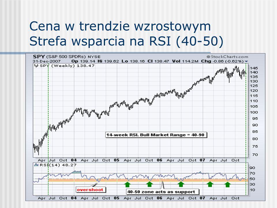 Cena w trendzie wzrostowym Strefa wsparcia na RSI (40-50)