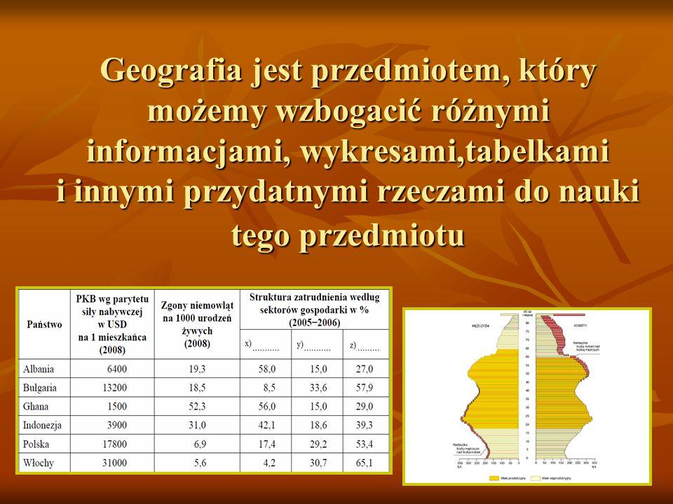 Geografia jest przedmiotem, który możemy wzbogacić różnymi informacjami, wykresami,tabelkami i innymi przydatnymi rzeczami do nauki tego przedmiotu
