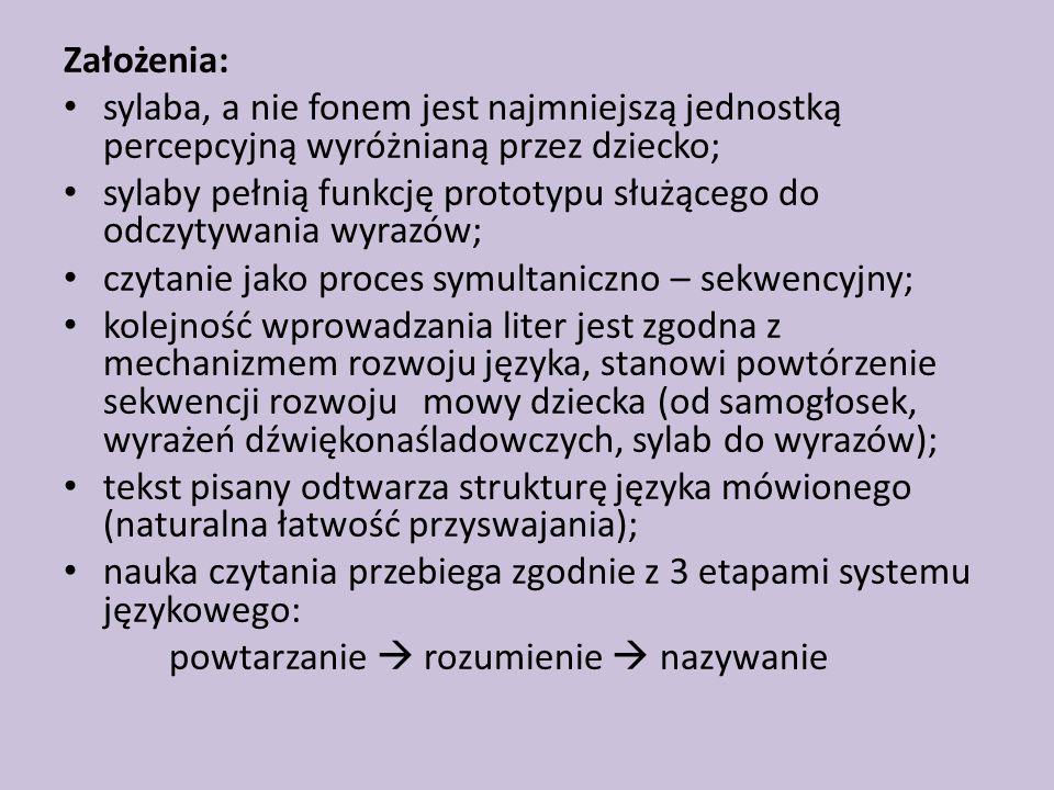 Założenia: sylaba, a nie fonem jest najmniejszą jednostką percepcyjną wyróżnianą przez dziecko;