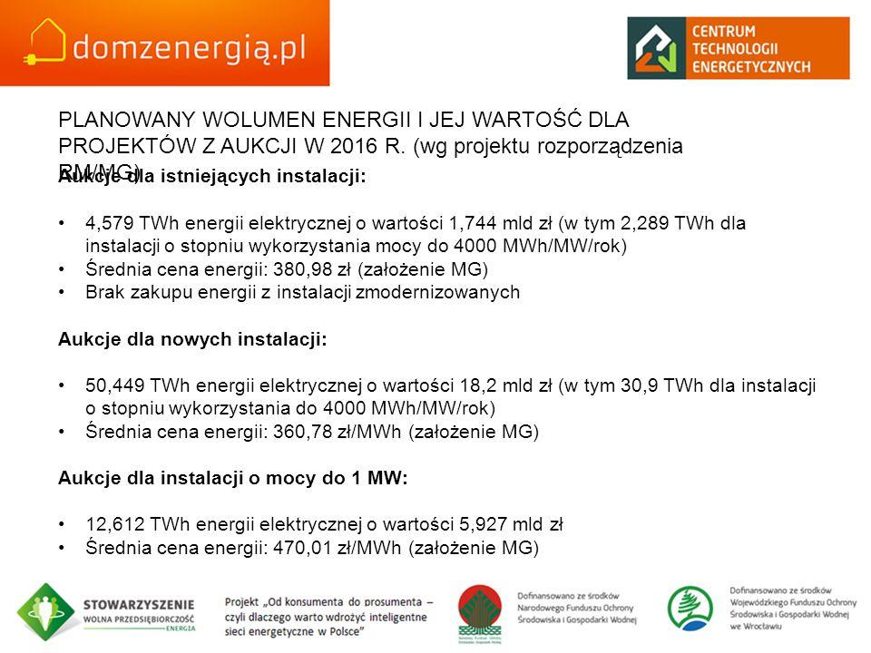 PLANOWANY WOLUMEN ENERGII I JEJ WARTOŚĆ DLA PROJEKTÓW Z AUKCJI W 2016 R. (wg projektu rozporządzenia RM/MG)