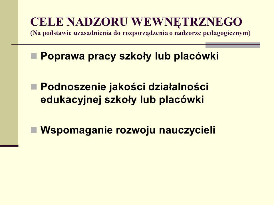 CELE NADZORU WEWNĘTRZNEGO (Na podstawie uzasadnienia do rozporządzenia o nadzorze pedagogicznym)