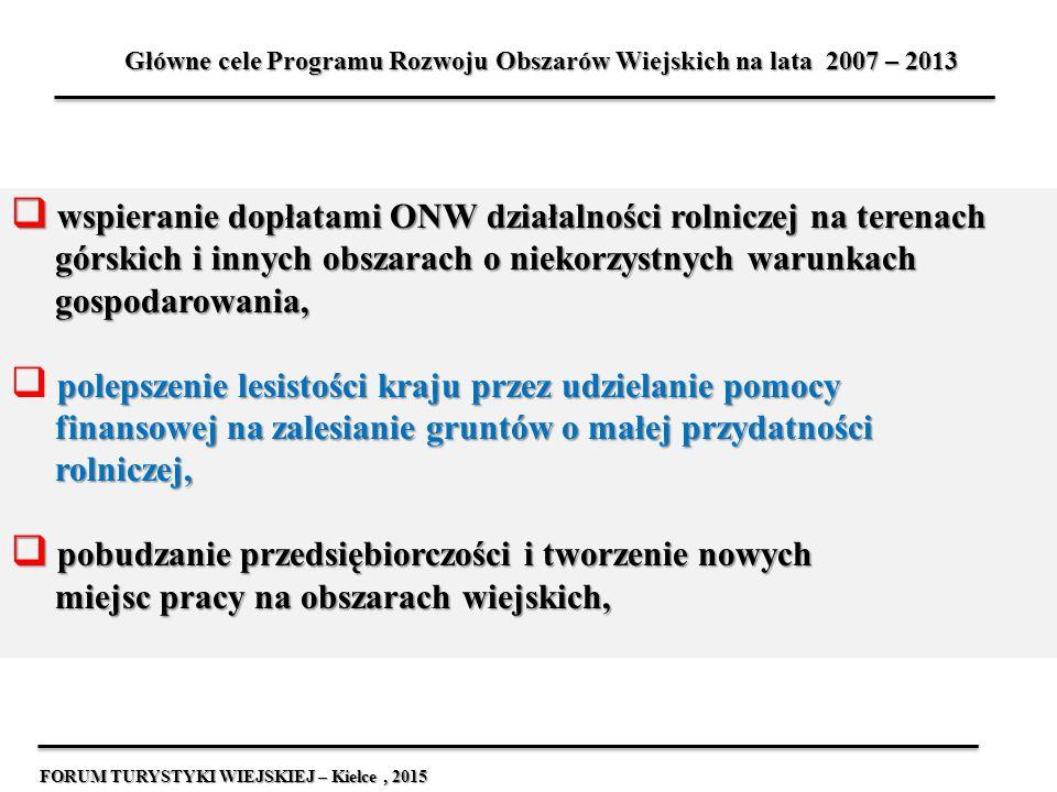 Główne cele Programu Rozwoju Obszarów Wiejskich na lata 2007 – 2013