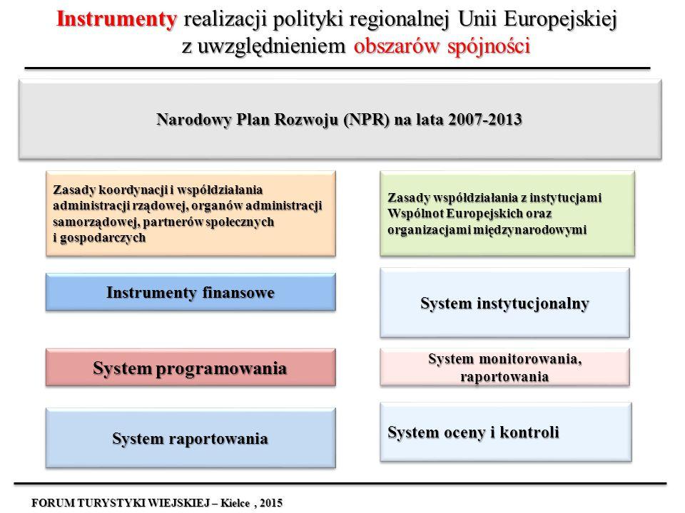 Instrumenty realizacji polityki regionalnej Unii Europejskiej z uwzględnieniem obszarów spójności
