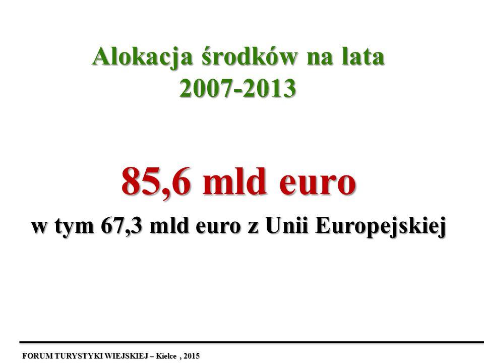 Alokacja środków na lata 2007-2013