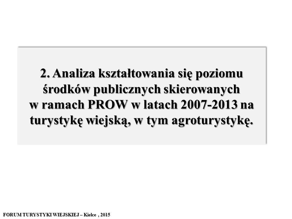 2. Analiza kształtowania się poziomu środków publicznych skierowanych w ramach PROW w latach 2007-2013 na turystykę wiejską, w tym agroturystykę.