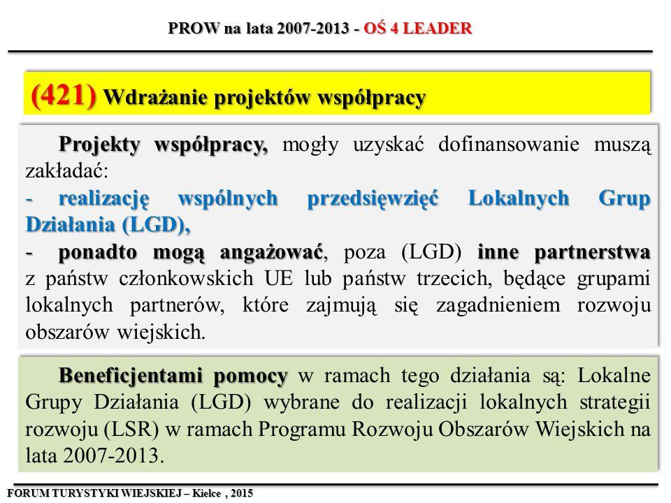 (421) Wdrażanie projektów współpracy