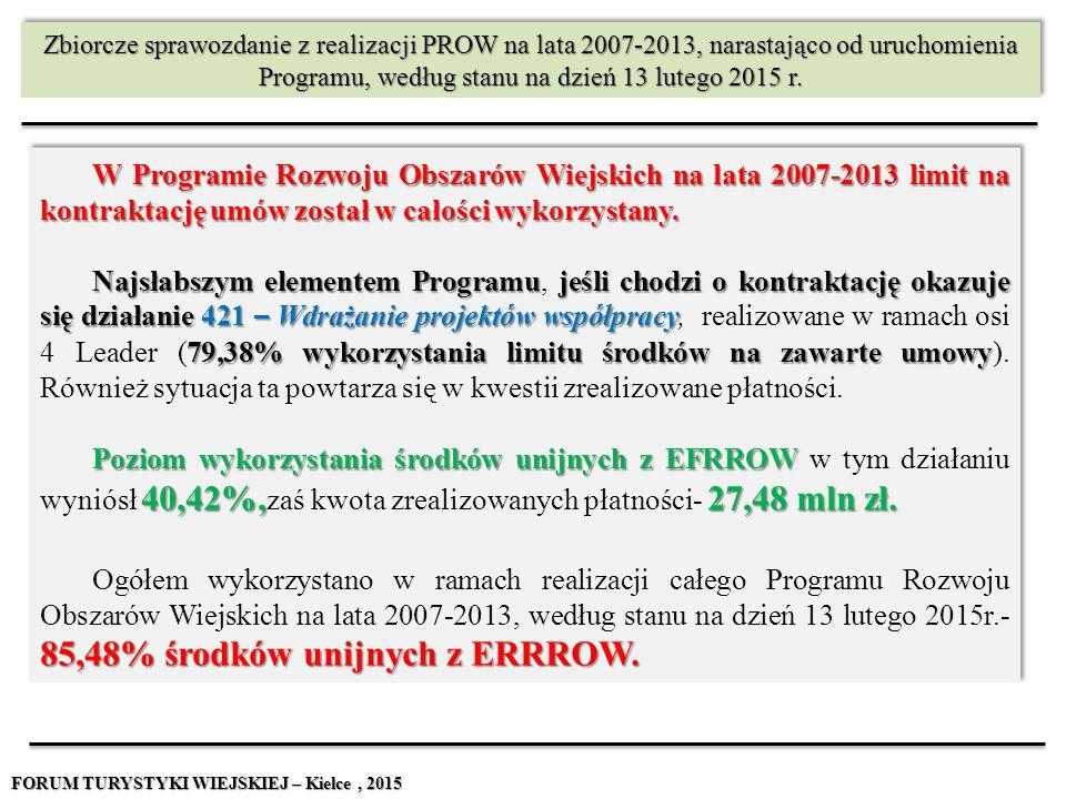 Zbiorcze sprawozdanie z realizacji PROW na lata 2007-2013, narastająco od uruchomienia Programu, według stanu na dzień 13 lutego 2015 r.