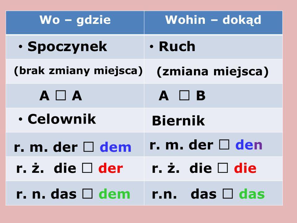 Spoczynek Ruch A  A A  B Celownik Biernik r. m. der  den