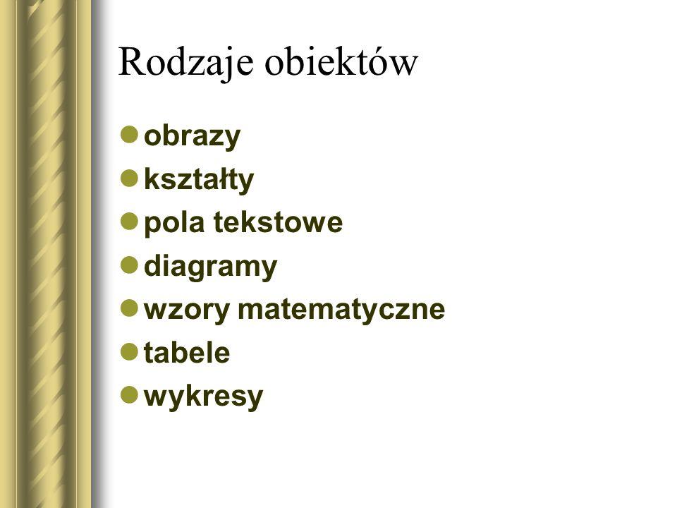 Rodzaje obiektów obrazy kształty pola tekstowe diagramy