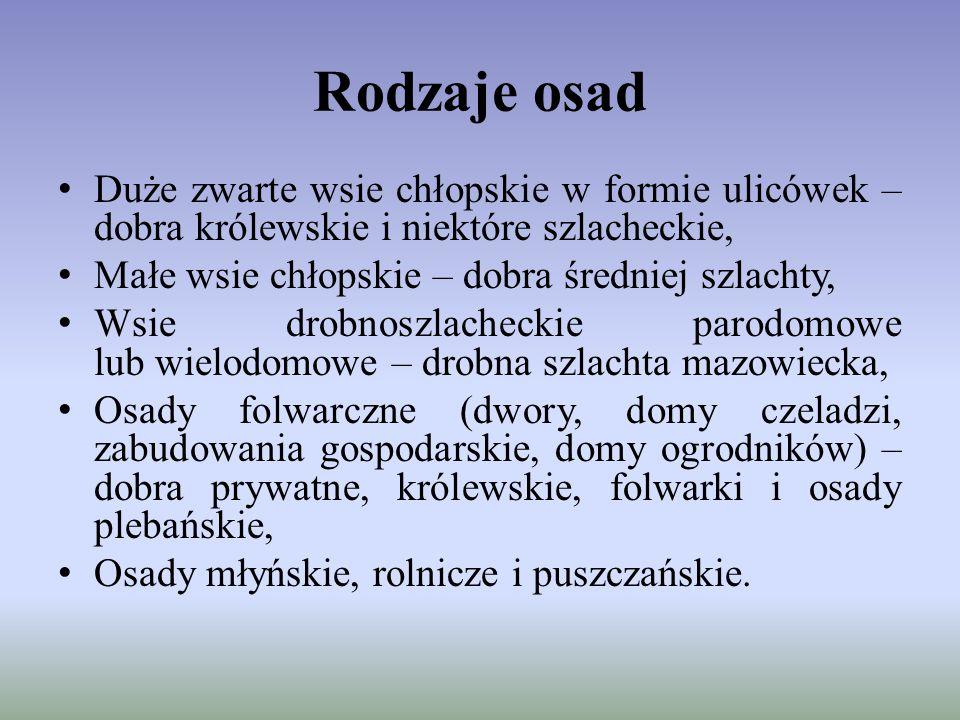 Rodzaje osad Duże zwarte wsie chłopskie w formie ulicówek – dobra królewskie i niektóre szlacheckie,