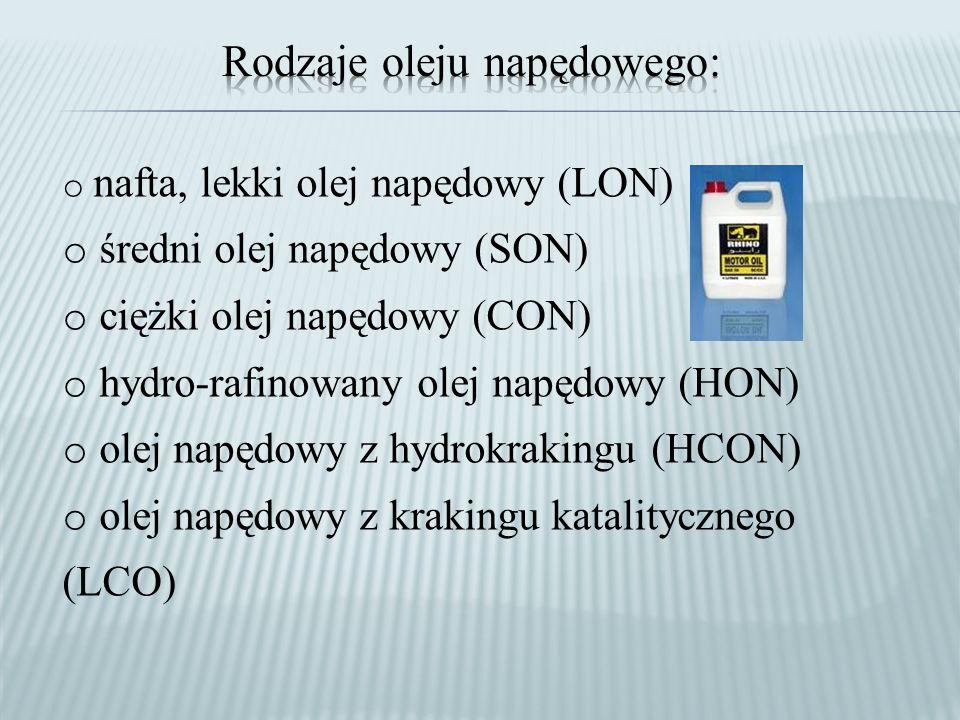 Rodzaje oleju napędowego: