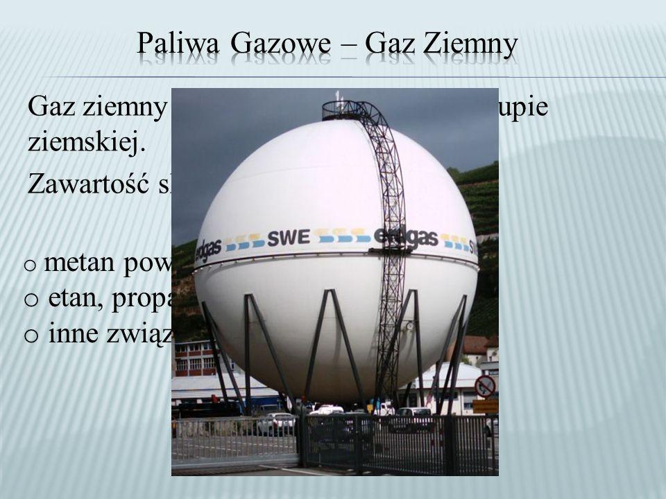 Paliwa Gazowe – Gaz Ziemny