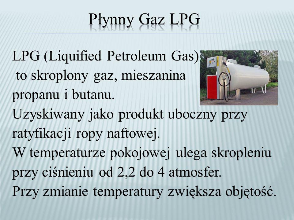 Płynny Gaz LPG LPG (Liquified Petroleum Gas)