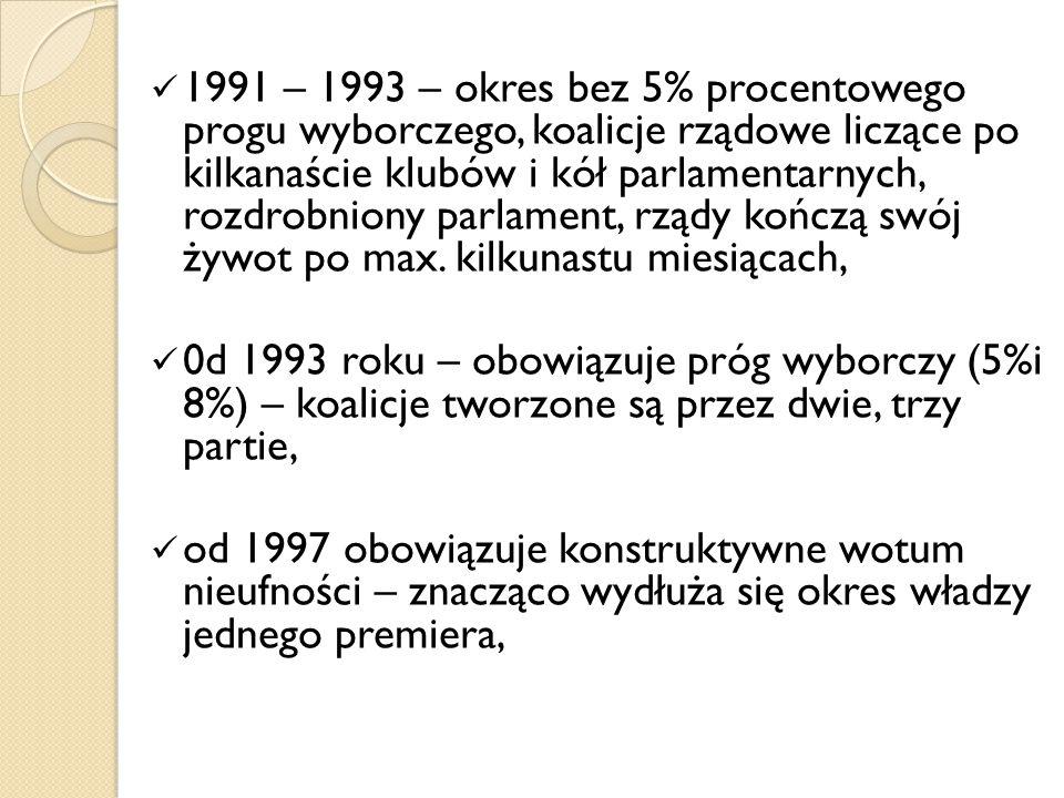 1991 – 1993 – okres bez 5% procentowego progu wyborczego, koalicje rządowe liczące po kilkanaście klubów i kół parlamentarnych, rozdrobniony parlament, rządy kończą swój żywot po max. kilkunastu miesiącach,