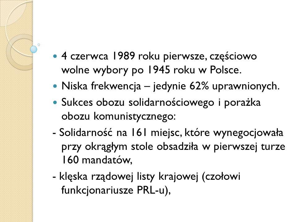 4 czerwca 1989 roku pierwsze, częściowo wolne wybory po 1945 roku w Polsce.