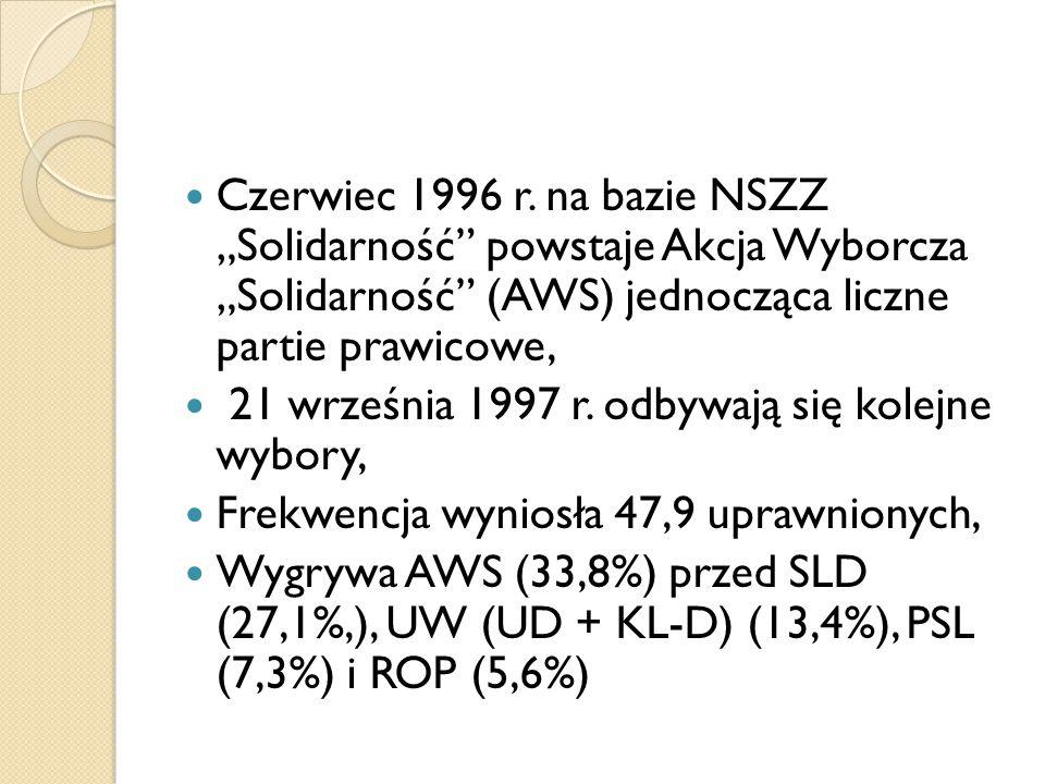 """Czerwiec 1996 r. na bazie NSZZ """"Solidarność powstaje Akcja Wyborcza """"Solidarność (AWS) jednocząca liczne partie prawicowe,"""