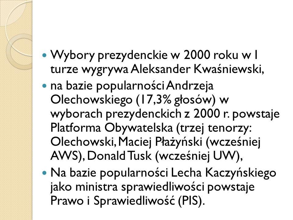Wybory prezydenckie w 2000 roku w I turze wygrywa Aleksander Kwaśniewski,