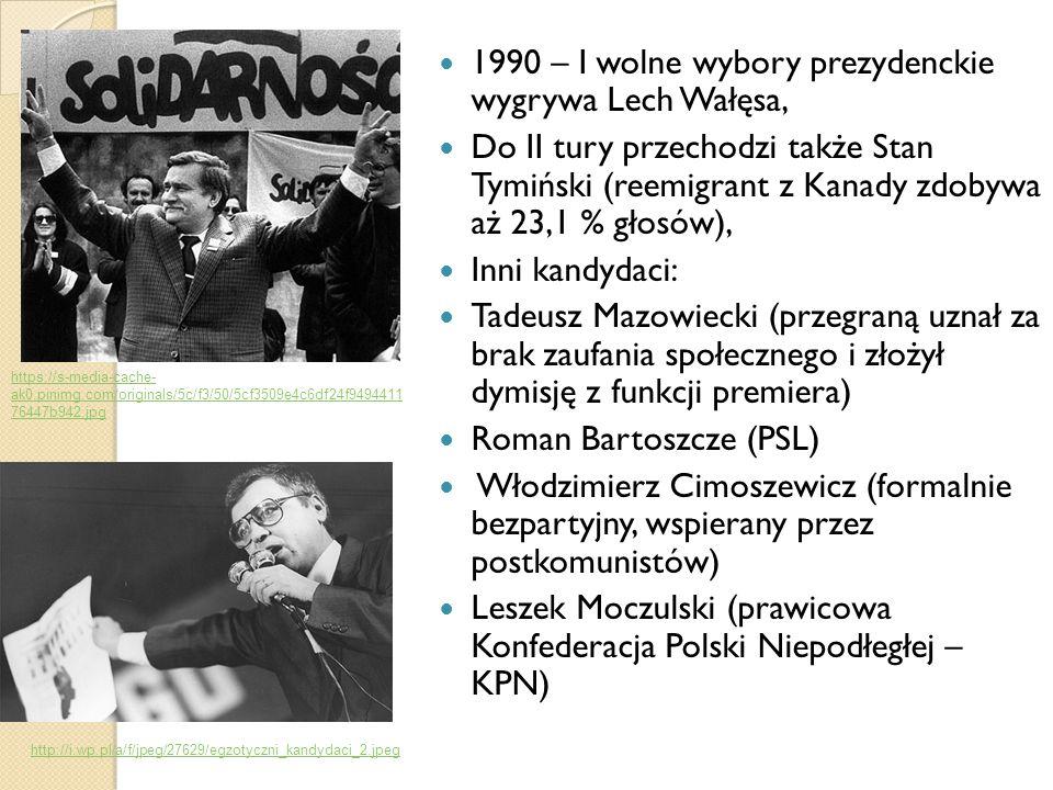 1990 – I wolne wybory prezydenckie wygrywa Lech Wałęsa,