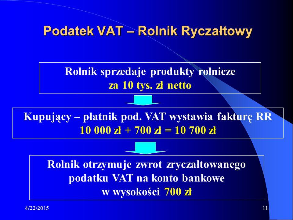 Podatek VAT – Rolnik Ryczałtowy