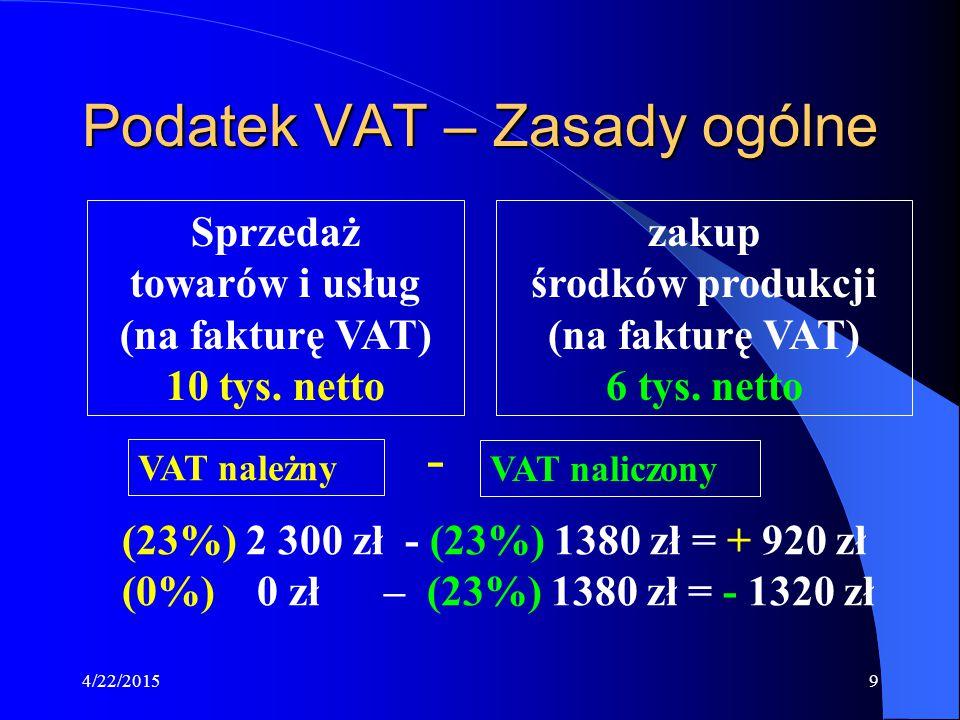 Podatek VAT – Zasady ogólne