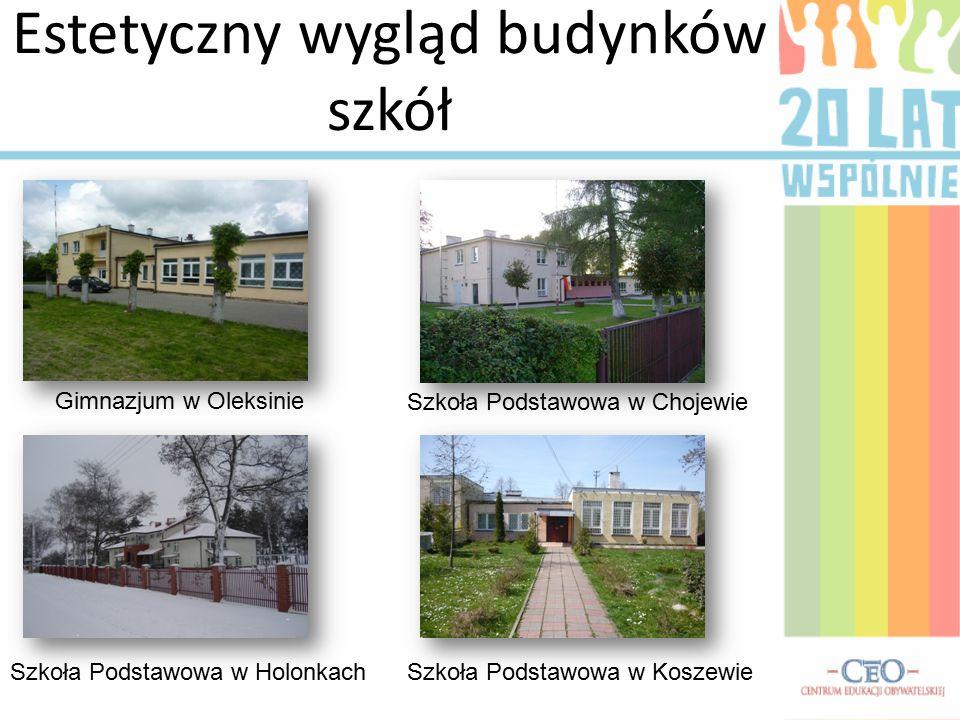 Estetyczny wygląd budynków szkół