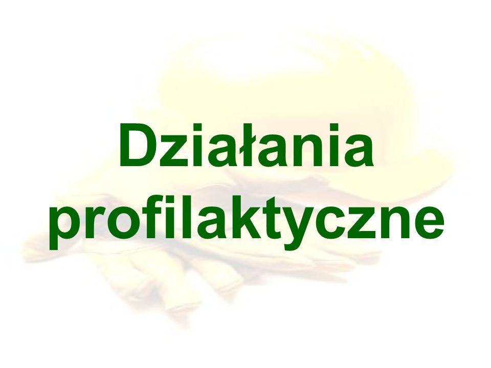 Działania profilaktyczne