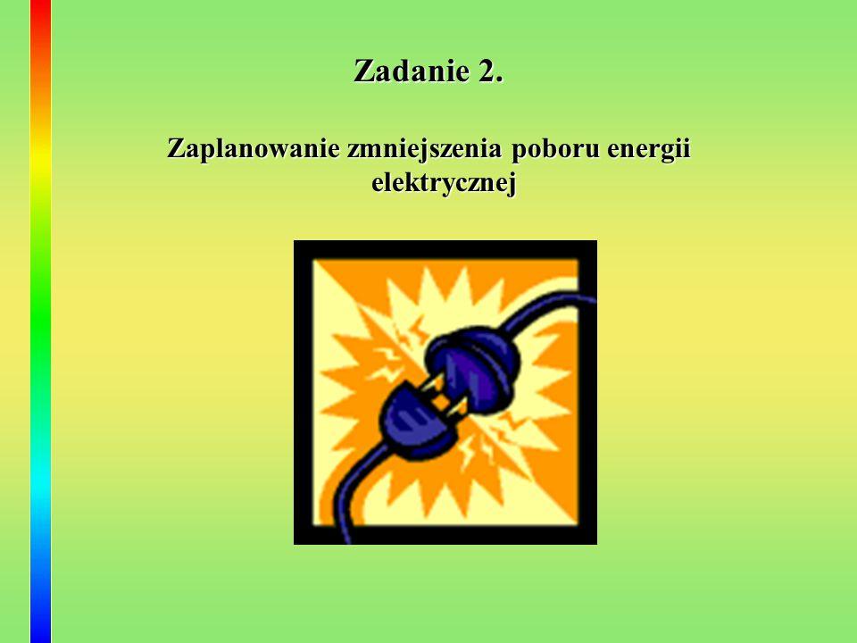 Zaplanowanie zmniejszenia poboru energii elektrycznej
