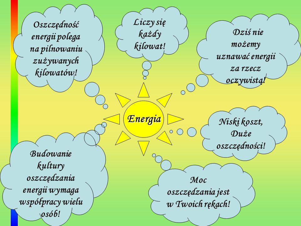 Energia Oszczędność energii polega na pilnowaniu zużywanych kilowatów!