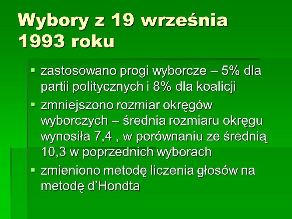 Wybory z 19 września 1993 roku zastosowano progi wyborcze – 5% dla partii politycznych i 8% dla koalicji.