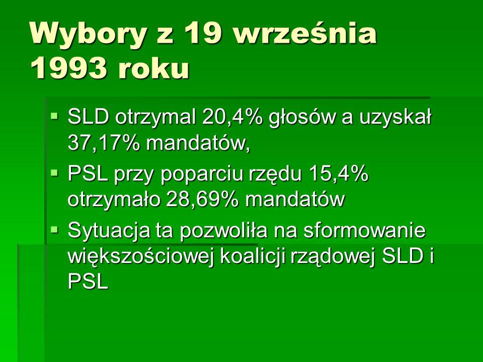 Wybory z 19 września 1993 roku SLD otrzymal 20,4% głosów a uzyskał 37,17% mandatów, PSL przy poparciu rzędu 15,4% otrzymało 28,69% mandatów.