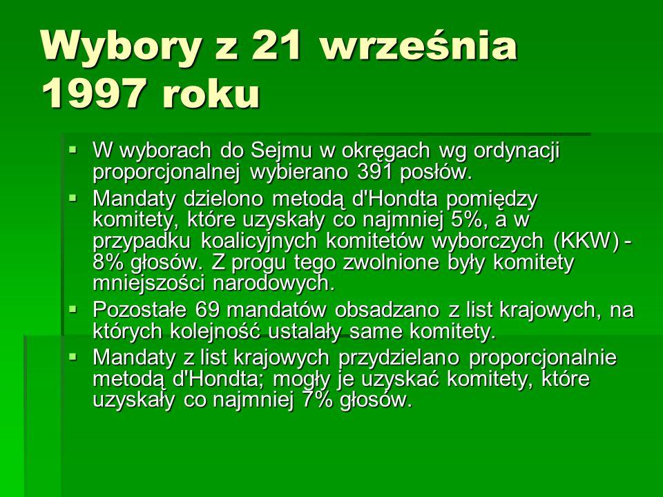 Wybory z 21 września 1997 roku W wyborach do Sejmu w okręgach wg ordynacji proporcjonalnej wybierano 391 posłów.
