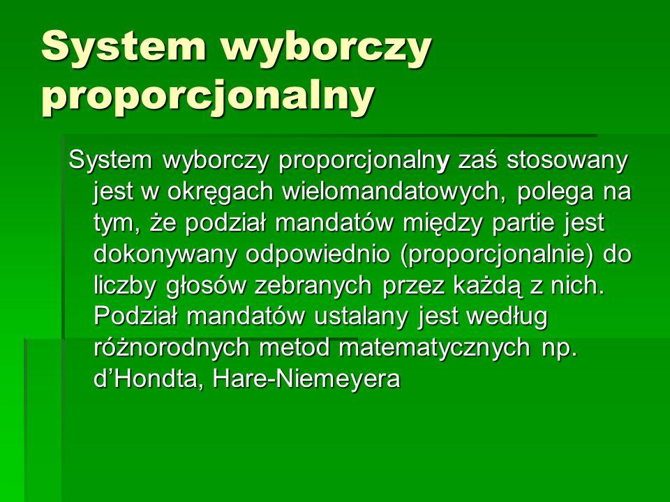 System wyborczy proporcjonalny