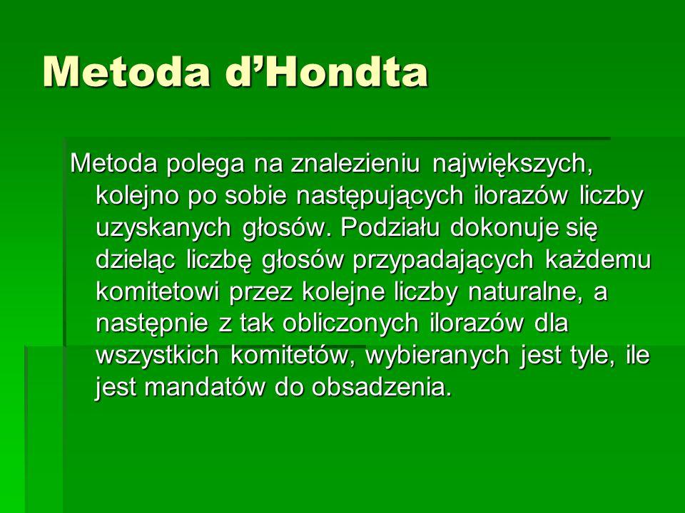 Metoda d'Hondta
