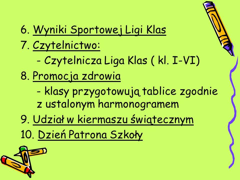 6. Wyniki Sportowej Ligi Klas